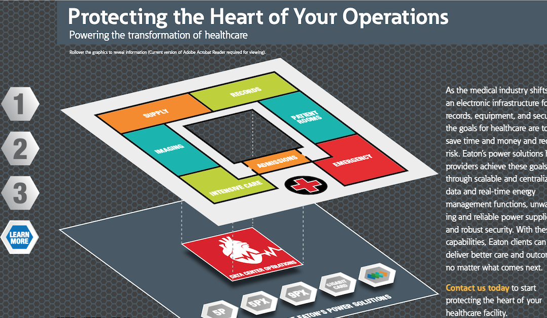 Protecting the Heart of Your Operations