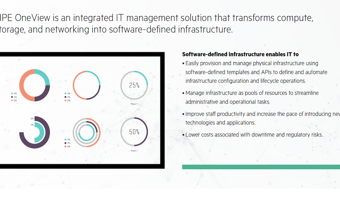 HPE OneView at-a-glance