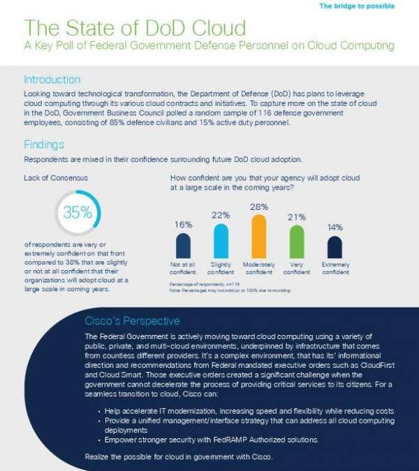 The State of DoD Cloud